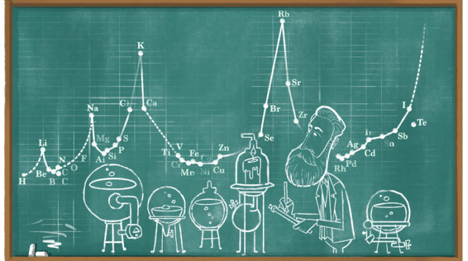 Google Doodle celebra el 190 cumpleaños del pionero de la tabla periódica Julius Lothar Meyer