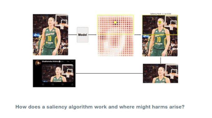 Twitter descubre que su herramienta de inteligencia artificial tiende a recortar a los hombres y a los negros de las fotos